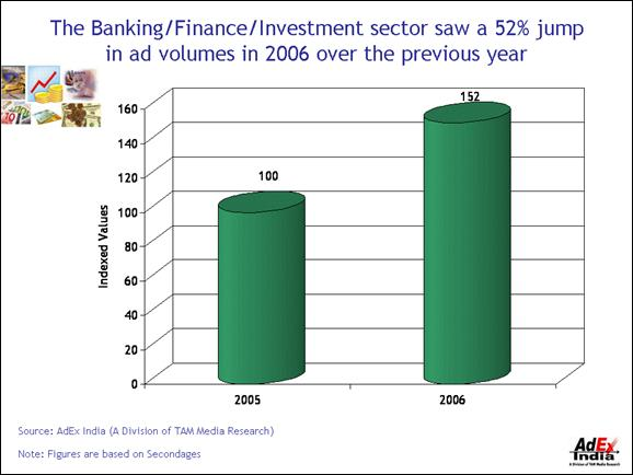 trend analysis banking industry Trend and progress of banking in india dec 21, 2017: report on trend and progress of banking in india 2016-17 : 11573 kb: letter of transmittal .