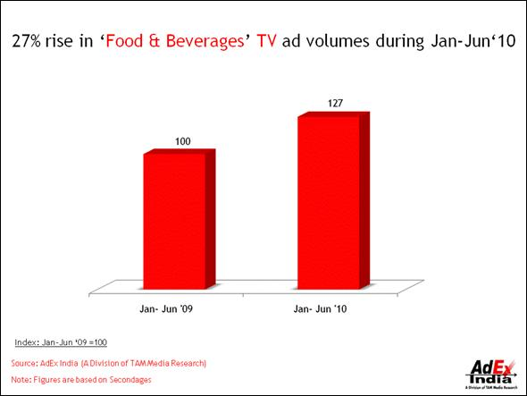 an analysis on television advertisement related