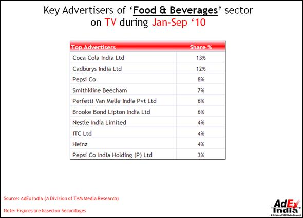 analysis of coca cola co ltd Coca-cola is highly involved in political lobbying, as stated on their website accordingly, political lobbying is a way that organisations.