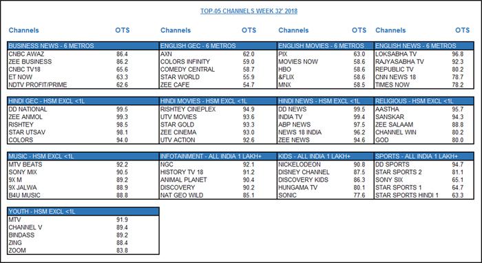 public://Top-05-Channels(5).jpg