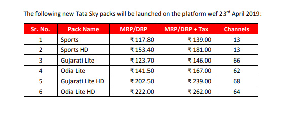 Tata Sky launches new sports, regional packs from 23 April | Indian