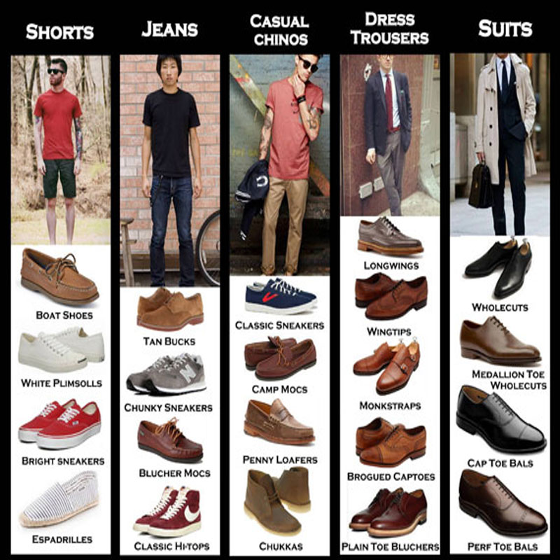 public://images/exec-life-images/2015/06/05/Guide-to-Shoes.jpg