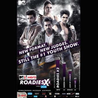 https://www.indiantelevision.com/sites/default/files/styles/340x340/public/images/tv-images/2015/02/17/roadies%20pic.jpg?itok=8HuA0itw
