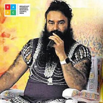 http://www.indiantelevision.com/sites/default/files/styles/340x340/public/images/tv-images/2017/09/11/ram-rahim_0.jpg?itok=IyIuxCuL