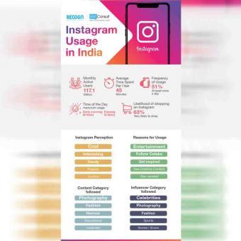 https://www.indiantelevision.com/sites/default/files/styles/340x340/public/images/tv-images/2019/10/14/SOCIAL.jpg?itok=X9CQlkCG