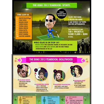 http://www.indiantelevision.com/sites/default/files/styles/smartcrop_800x800/public/images/internet-images/2015/09/09/Untitled-1_5.jpg?itok=63ZlNZC-