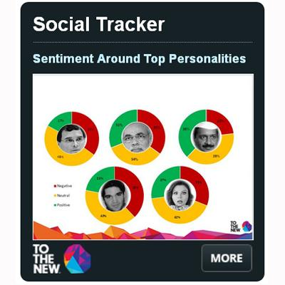 http://www.indiantelevision.com/sites/default/files/styles/smartcrop_800x800/public/images/mam-images/2014/04/04/social%20_tracker.jpg?itok=Xp9ivQX6