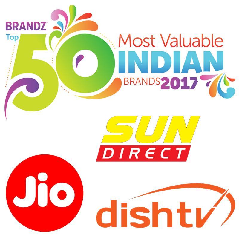 Jio, Sun Direct, Dish TV among top 50 as HDFC retains BrandZ crown