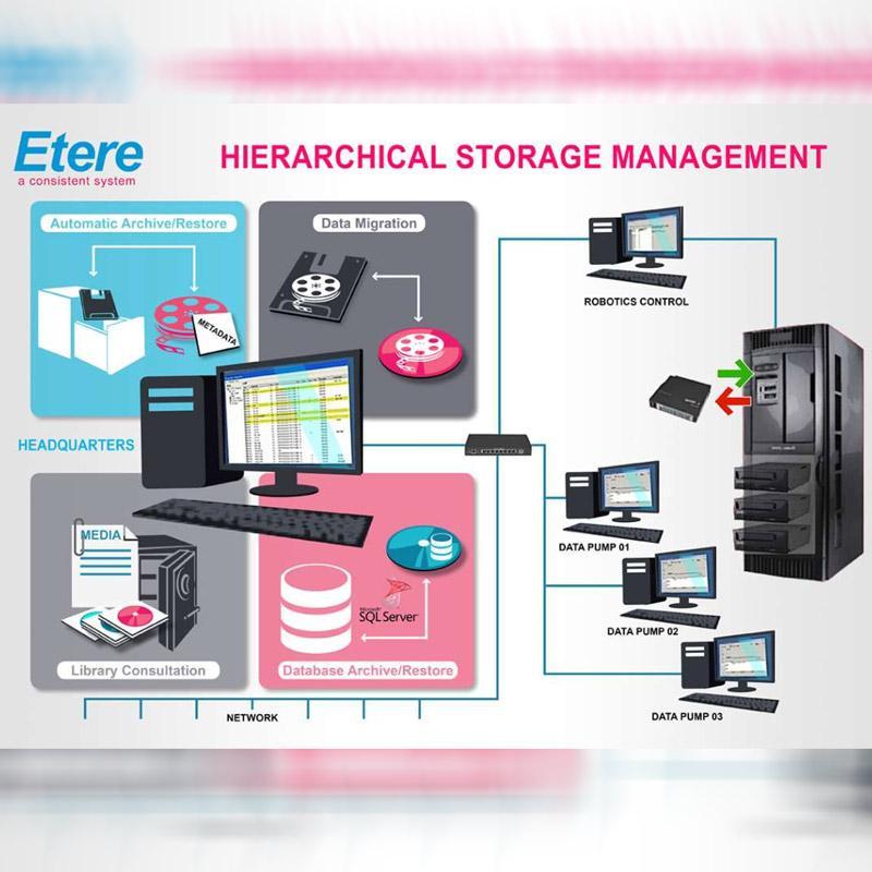 http://www.indiantelevision.com/sites/default/files/styles/smartcrop_800x800/public/images/tv-images/2018/01/24/etere_0.jpg?itok=I9Pl--eX