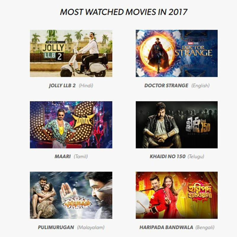 Hotstar Trends 2017: Women, small town, cross-language