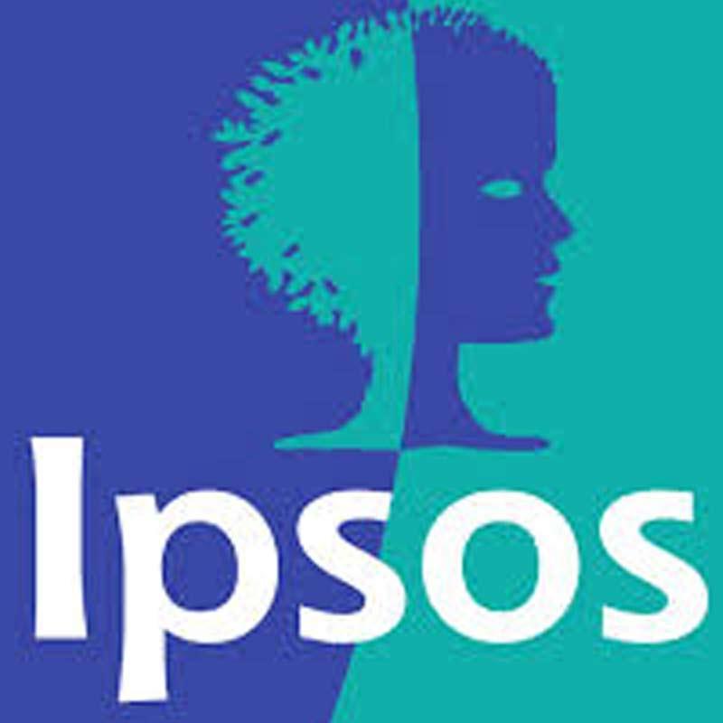 https://www.indiantelevision.com/sites/default/files/styles/smartcrop_800x800/public/images/tv-images/2018/10/03/ipsos.jpg?itok=1ChLNX_V