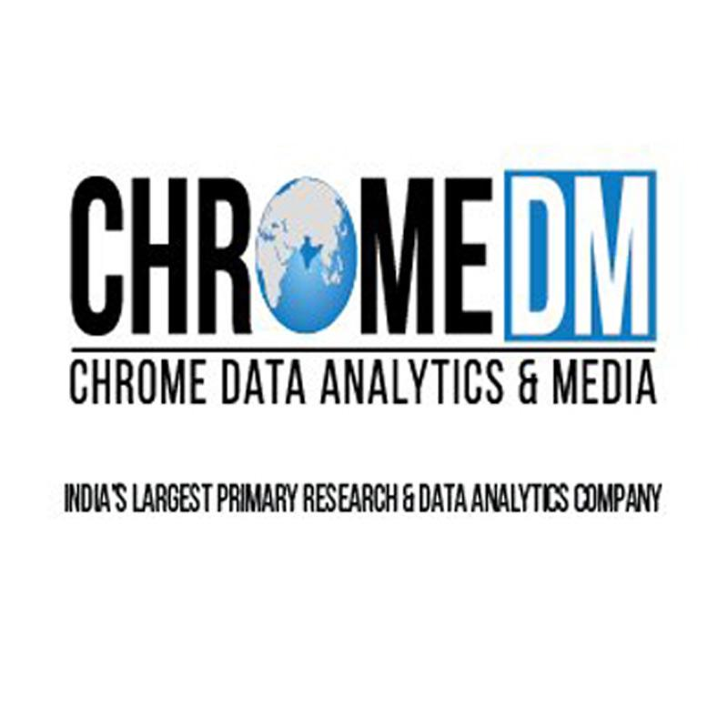 https://www.indiantelevision.com/sites/default/files/styles/smartcrop_800x800/public/images/tv-images/2019/10/23/chrome.jpg?itok=11jDkOc-